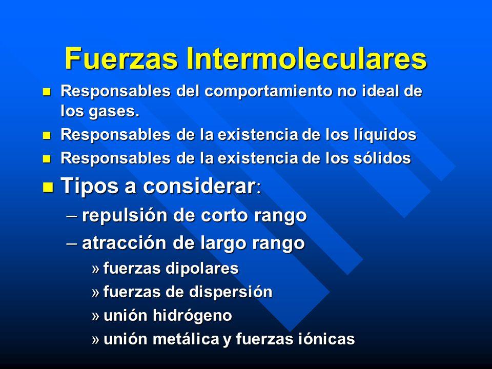 Fuerzas Intermoleculares Responsables del comportamiento no ideal de los gases. Responsables del comportamiento no ideal de los gases. Responsables de