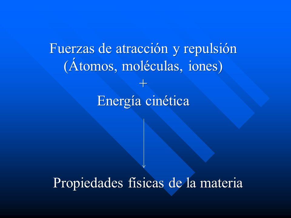 Fuerzas de atracción y repulsión (Átomos, moléculas, iones) + Energía cinética Propiedades físicas de la materia