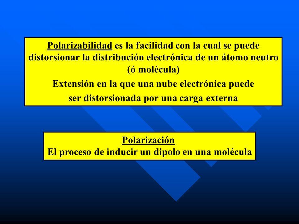 Polarización El proceso de inducir un dipolo en una molécula Polarizabilidad es la facilidad con la cual se puede distorsionar la distribución electrónica de un átomo neutro (ó molécula) Extensión en la que una nube electrónica puede ser distorsionada por una carga externa