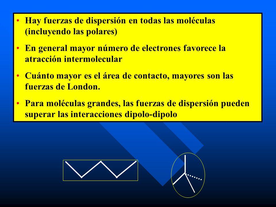 Hay fuerzas de dispersión en todas las moléculas (incluyendo las polares) En general mayor número de electrones favorece la atracción intermolecular C
