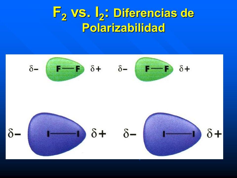 F 2 vs. I 2 : Diferencias de Polarizabilidad