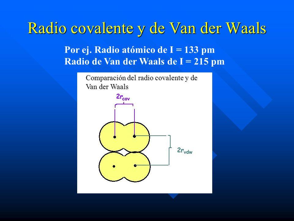 Radio covalente y de Van der Waals Por ej. Radio atómico de I = 133 pm Radio de Van der Waals de I = 215 pm Comparación del radio covalente y de Van d