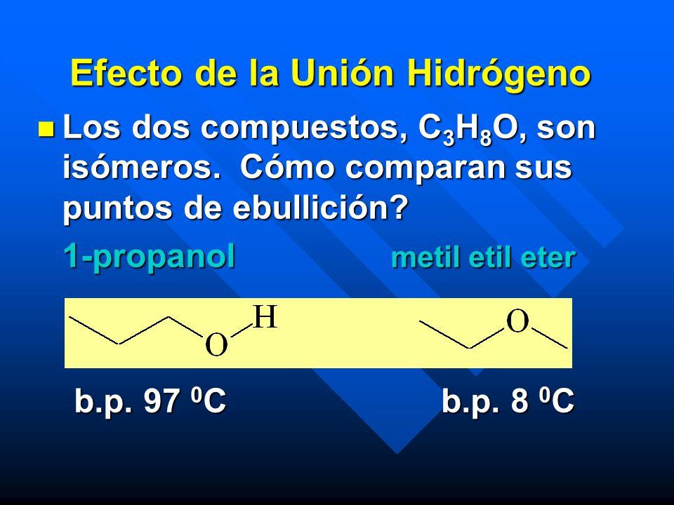 Efecto de la Unión Hidrógeno Los dos compuestos, C 3 H 8 O, son isómeros. Cómo comparan sus puntos de ebullición? Los dos compuestos, C 3 H 8 O, son i