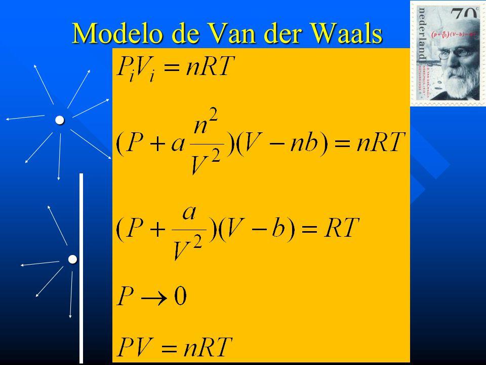 Modelo de Van der Waals