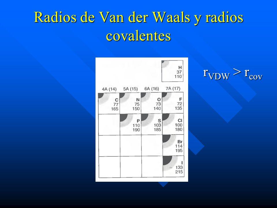 Radios de Van der Waals y radios covalentes r VDW > r cov