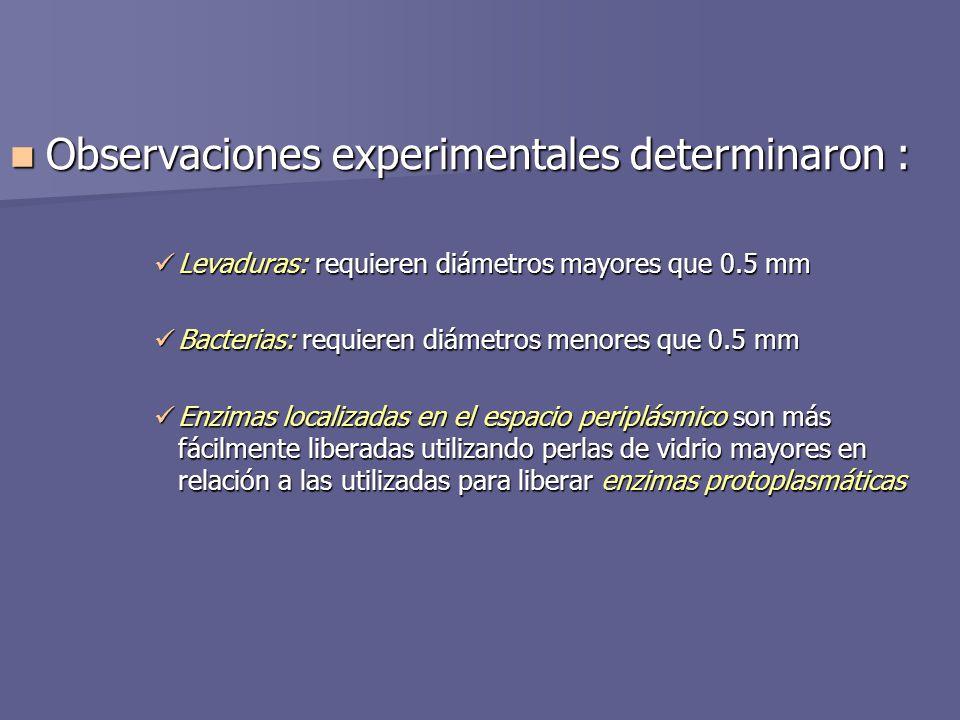 Observaciones experimentales determinaron : Observaciones experimentales determinaron : Levaduras: requieren diámetros mayores que 0.5 mm Levaduras: r