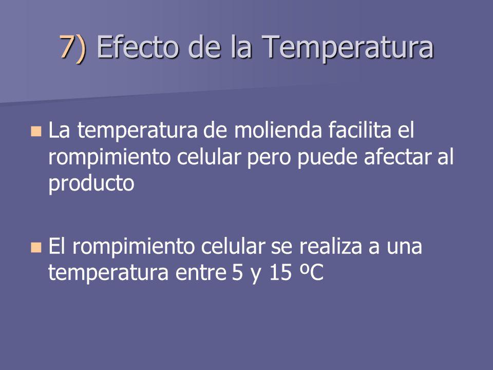 7) Efecto de la Temperatura La temperatura de molienda facilita el rompimiento celular pero puede afectar al producto El rompimiento celular se realiz