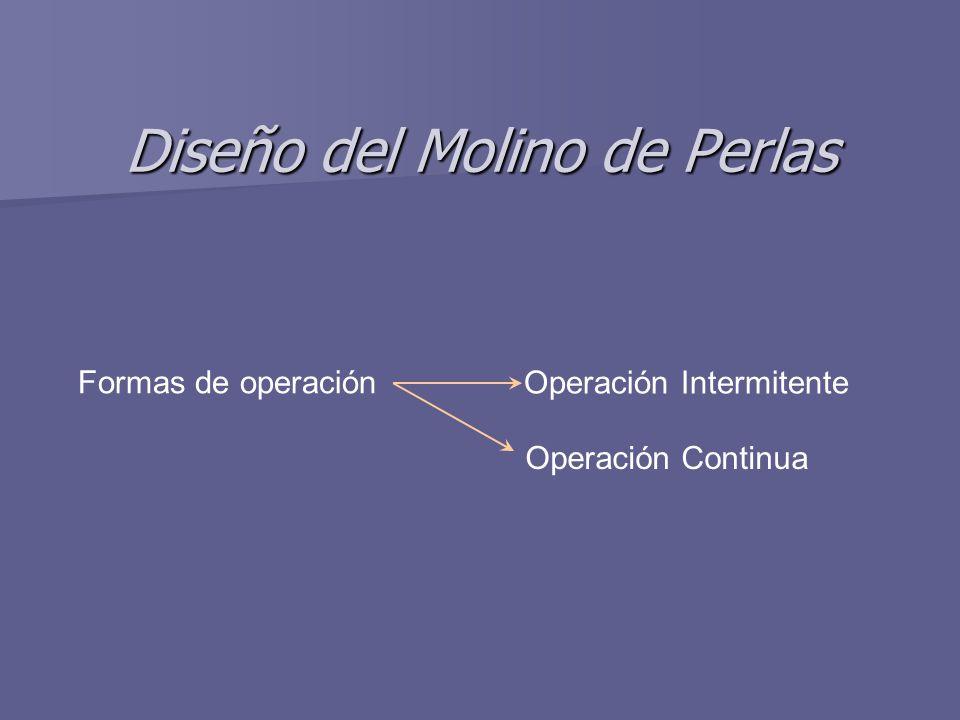 Diseño del Molino de Perlas Operación Intermitente Operación Continua Formas de operación