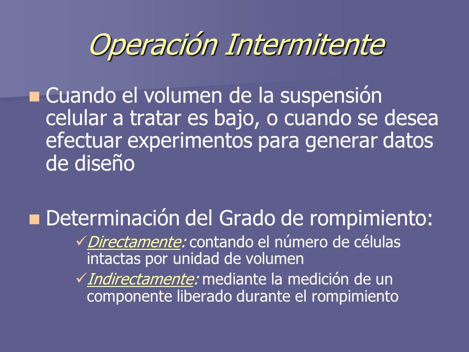 Operación Intermitente Cuando el volumen de la suspensión celular a tratar es bajo, o cuando se desea efectuar experimentos para generar datos de dise