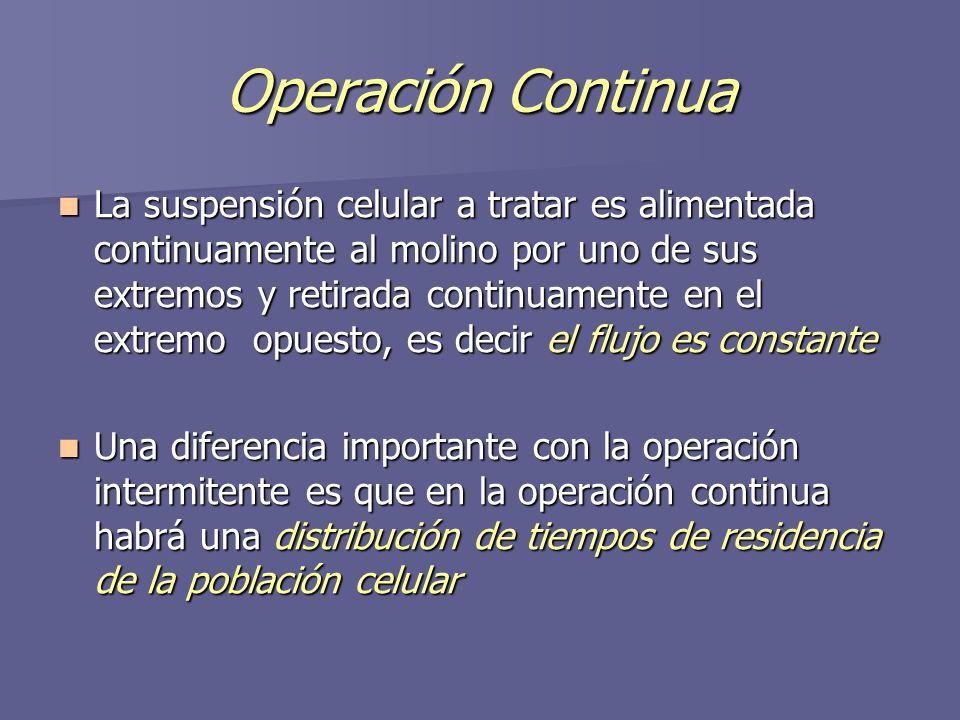 Operación Continua La suspensión celular a tratar es alimentada continuamente al molino por uno de sus extremos y retirada continuamente en el extremo
