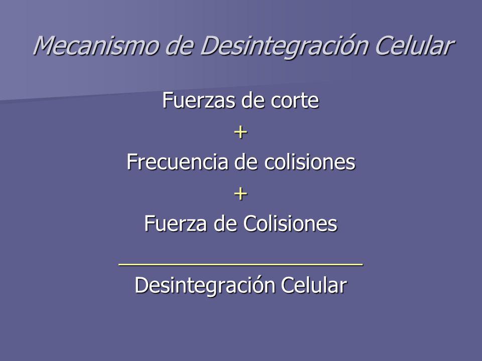 Mecanismo de Desintegración Celular Fuerzas de corte + Frecuencia de colisiones + Fuerza de Colisiones _____________________ Desintegración Celular