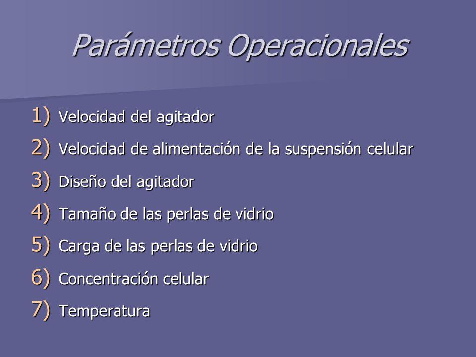 Parámetros Operacionales 1) Velocidad del agitador 2) Velocidad de alimentación de la suspensión celular 3) Diseño del agitador 4) Tamaño de las perla