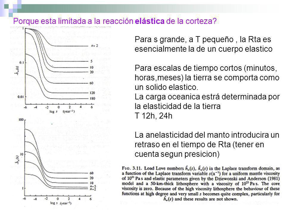 Para s grande, a T pequeño, la Rta es esencialmente la de un cuerpo elastico Para escalas de tiempo cortos (minutos, horas,meses) la tierra se comport