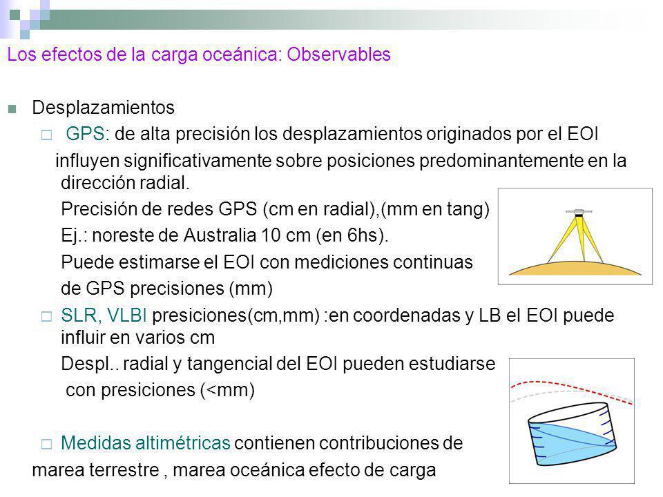 Los efectos de la carga oceánica: Observables Desplazamientos GPS: de alta precisión los desplazamientos originados por el EOI influyen significativam