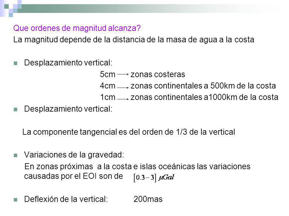 Que ordenes de magnitud alcanza? La magnitud depende de la distancia de la masa de agua a la costa Desplazamiento vertical: 5cm zonas costeras 4cm zon