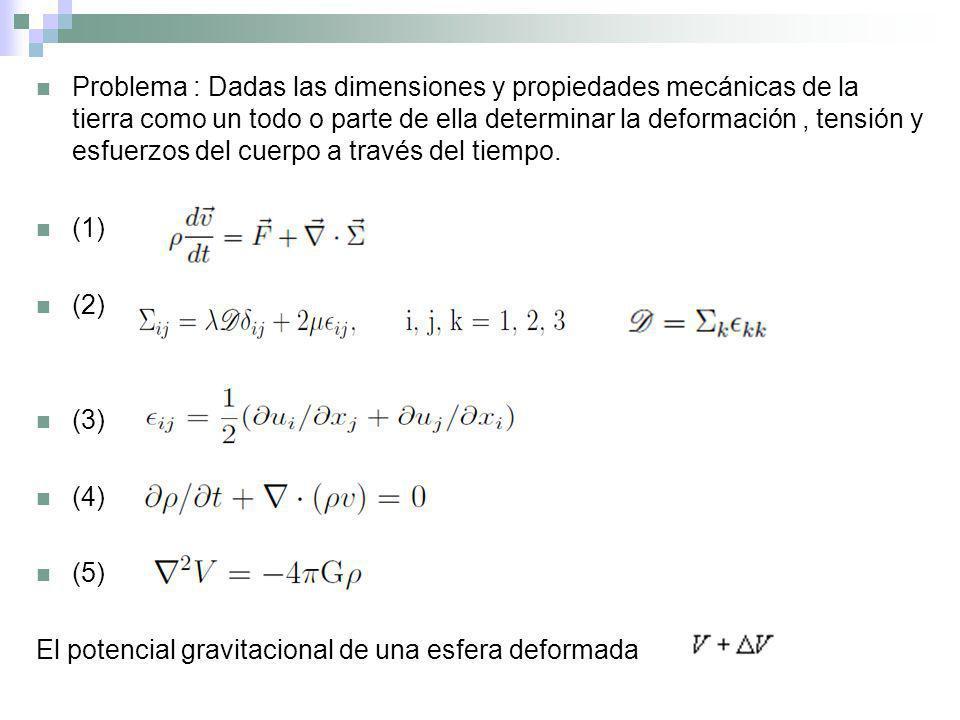 Variaciones de gravedad Gravímetros: miden variación del modulo de la gravedad asociadas con la redistribución de masa.