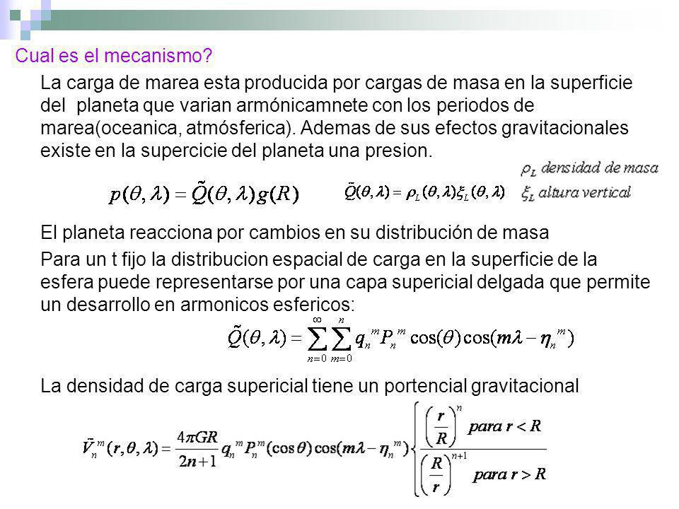 Los dezplazamientos resultantes y la perturbation del Potencial gravitacional pueden describirse por los coeficientes de masa de carga Definiendo: Los desplazamientos son: Y la perturbación del potencial gravitacional: La desviación de las superficies equipotenciales :