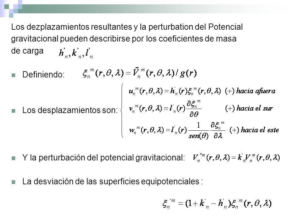 Los dezplazamientos resultantes y la perturbation del Potencial gravitacional pueden describirse por los coeficientes de masa de carga Definiendo: Los