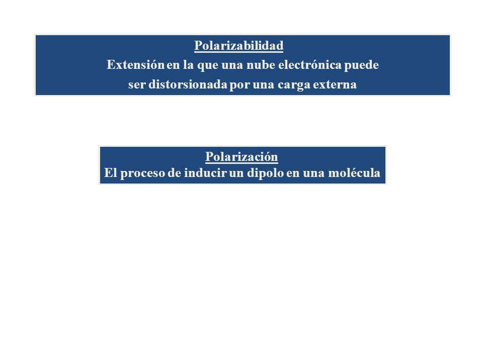 Polarización El proceso de inducir un dipolo en una molécula Polarizabilidad Extensión en la que una nube electrónica puede ser distorsionada por una carga externa