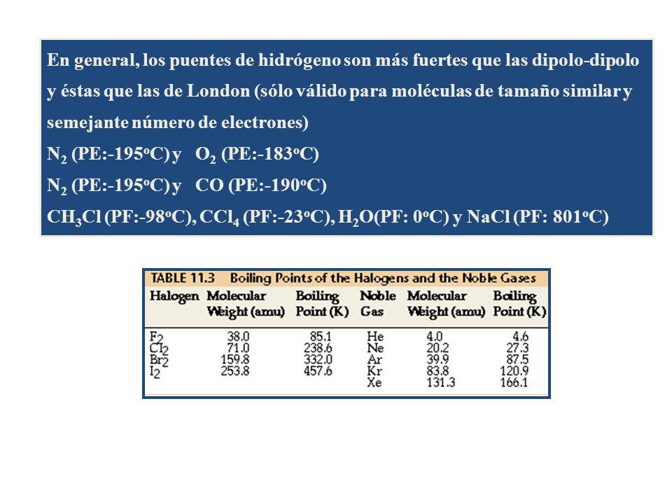 En general, los puentes de hidrógeno son más fuertes que las dipolo-dipolo y éstas que las de London (sólo válido para moléculas de tamaño similar y semejante número de electrones) N 2 (PE:-195 o C) y O 2 (PE:-183 o C) N 2 (PE:-195 o C) y CO (PE:-190 o C) CH 3 Cl (PF:-98 o C), CCl 4 (PF:-23 o C), H 2 O(PF: 0 o C) y NaCl (PF: 801 o C)