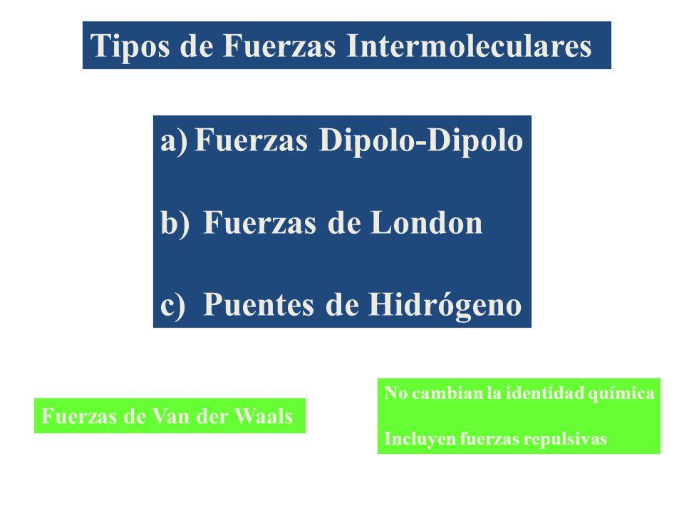 Tipos de Fuerzas Intermoleculares a) a)Fuerzas Dipolo-Dipolo b) b) Fuerzas de London c) c) Puentes de Hidrógeno Fuerzas de Van der Waals No cambian la identidad química Incluyen fuerzas repulsivas