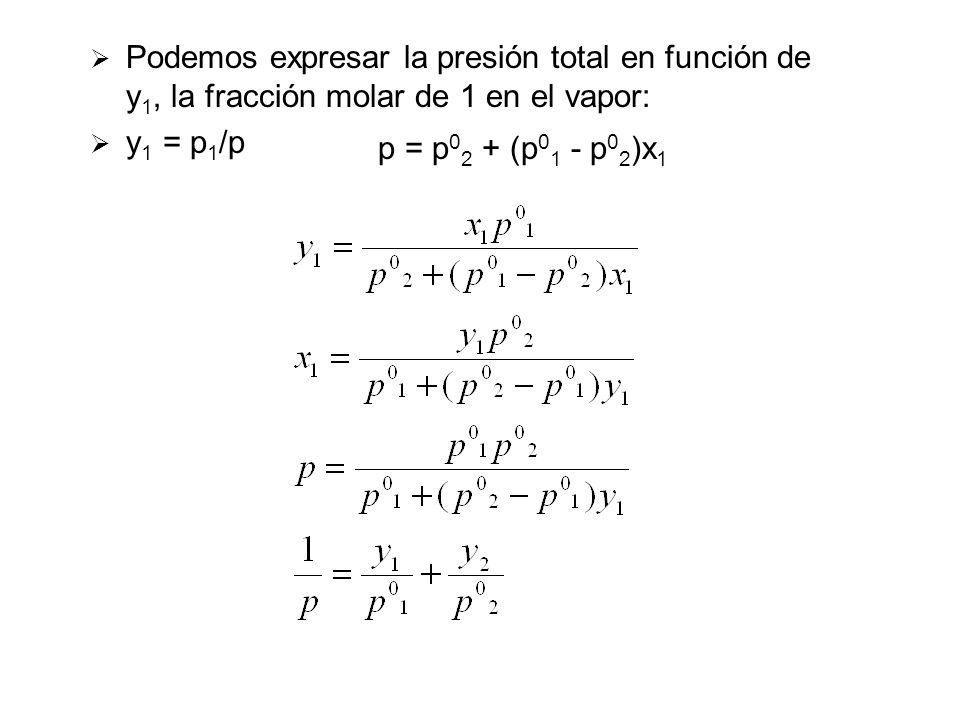 Podemos expresar la presión total en función de y 1, la fracción molar de 1 en el vapor: y 1 = p 1 /p p = p 0 2 + (p 0 1 - p 0 2 )x 1