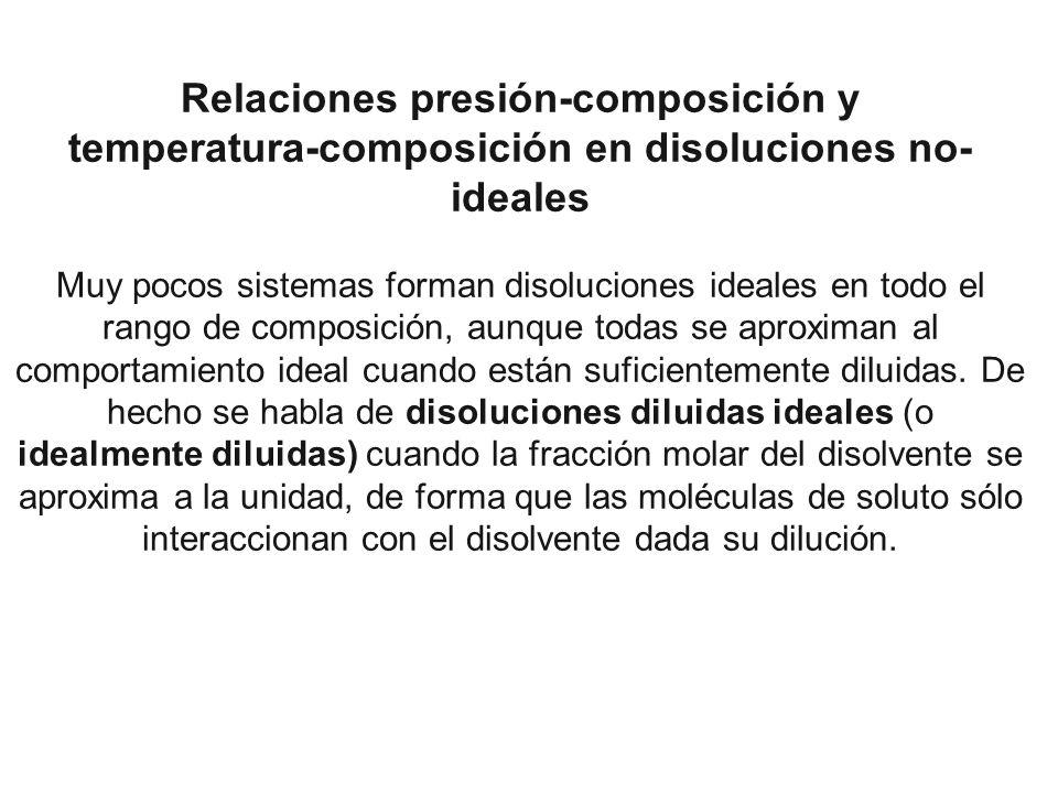 Relaciones presión-composición y temperatura-composición en disoluciones no- ideales Muy pocos sistemas forman disoluciones ideales en todo el rango d
