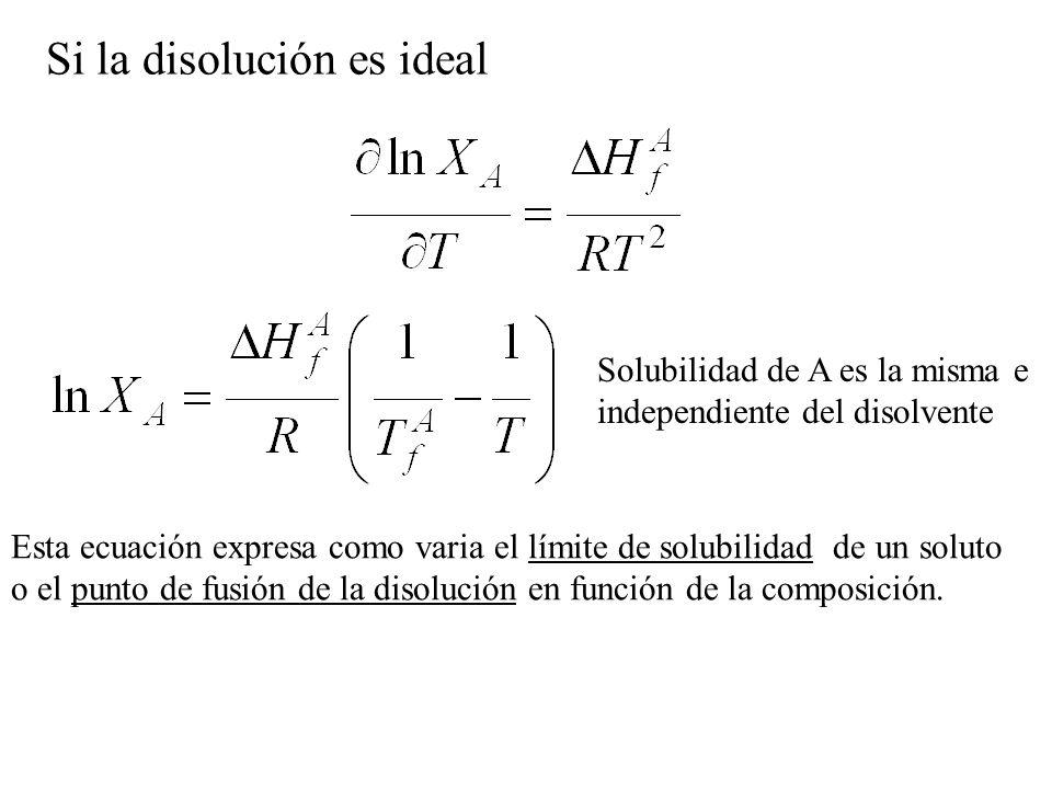 Esta ecuación expresa como varia el límite de solubilidad de un soluto o el punto de fusión de la disolución en función de la composición. Solubilidad