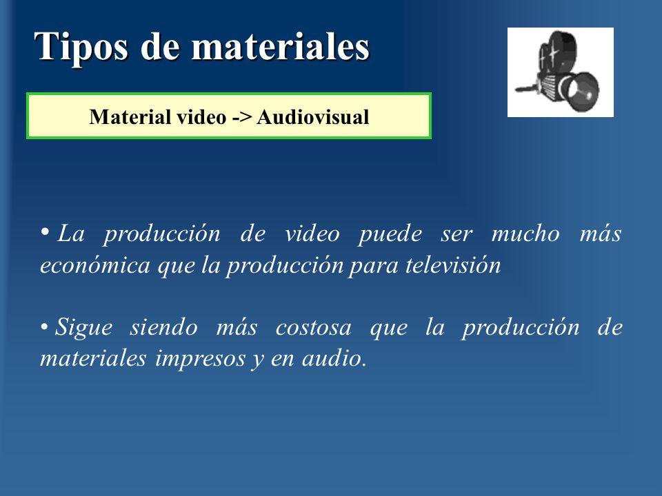La producción de video puede ser mucho más económica que la producción para televisión Sigue siendo más costosa que la producción de materiales impres