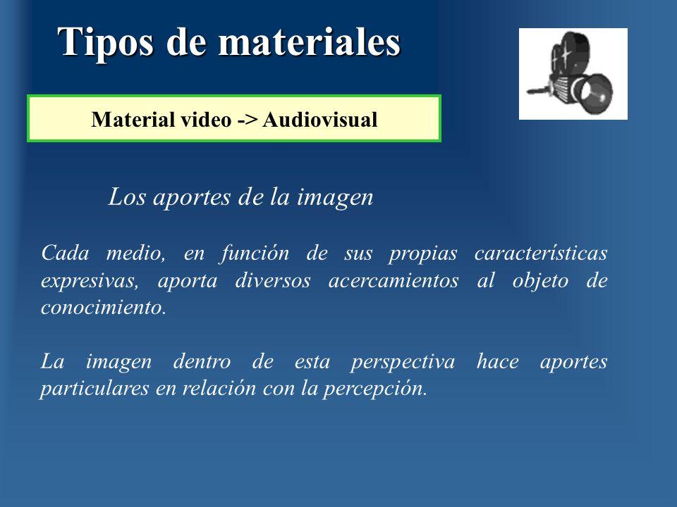 Tipos de materiales Material video -> Audiovisual Los aportes de la imagen Cada medio, en función de sus propias características expresivas, aporta di