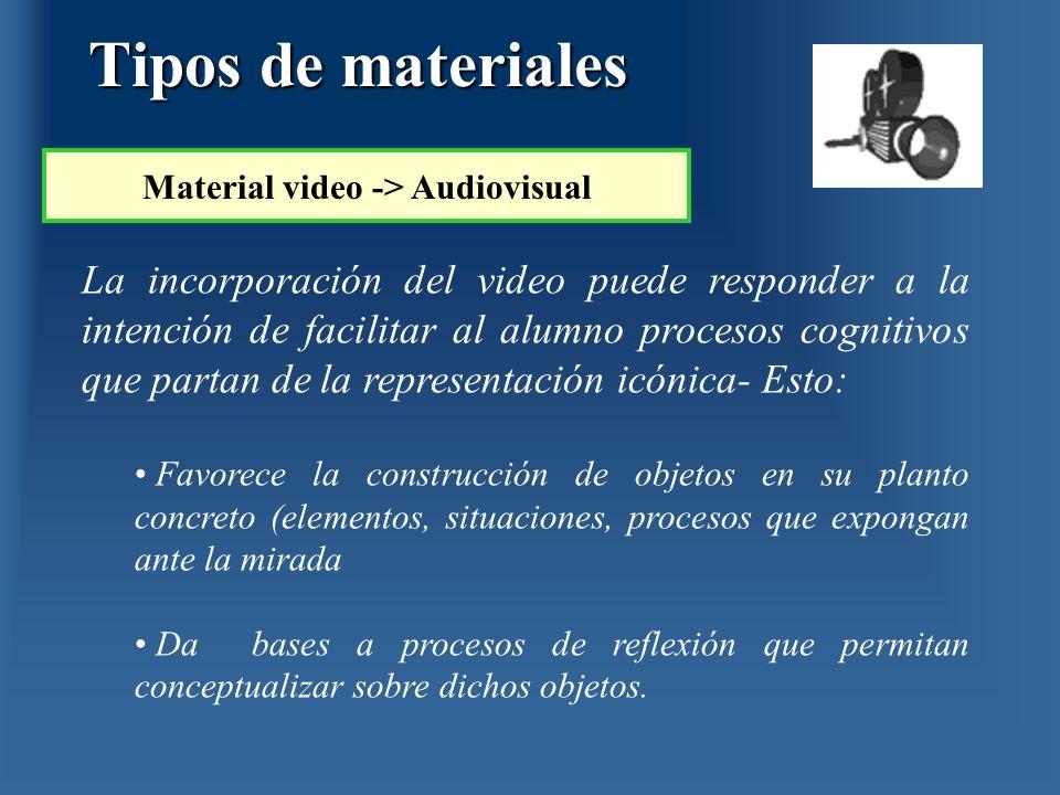 La incorporación del video puede responder a la intención de facilitar al alumno procesos cognitivos que partan de la representación icónica- Esto: Fa