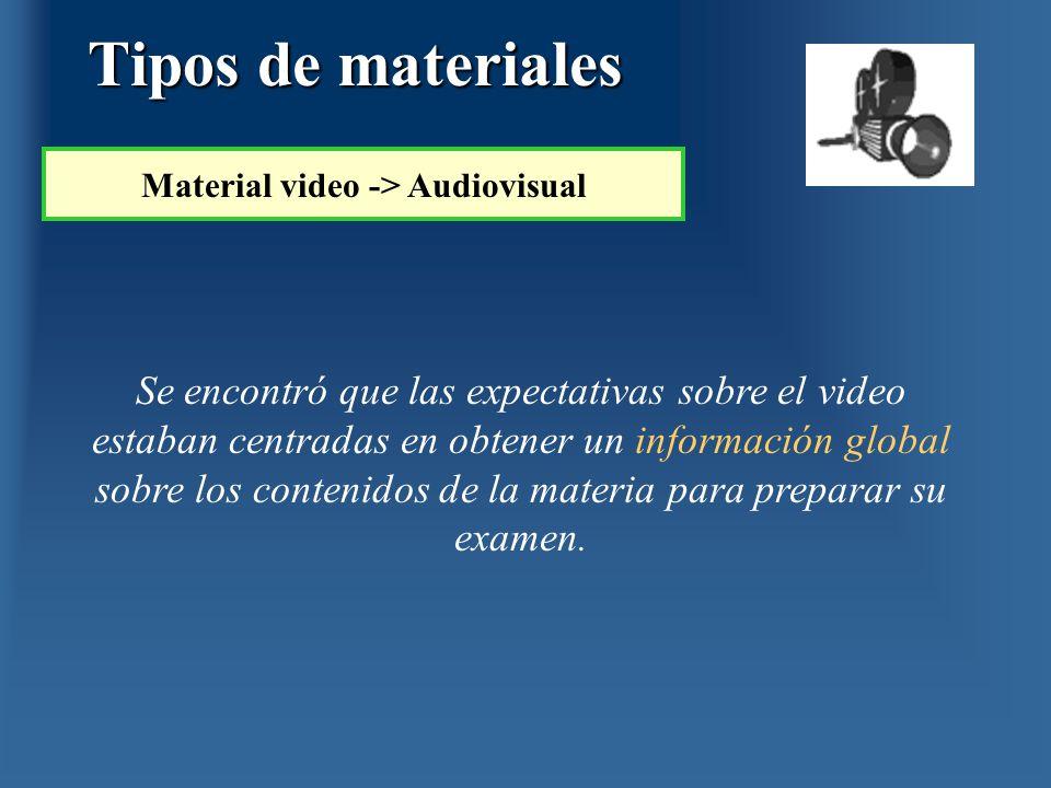 Se encontró que las expectativas sobre el video estaban centradas en obtener un información global sobre los contenidos de la materia para preparar su