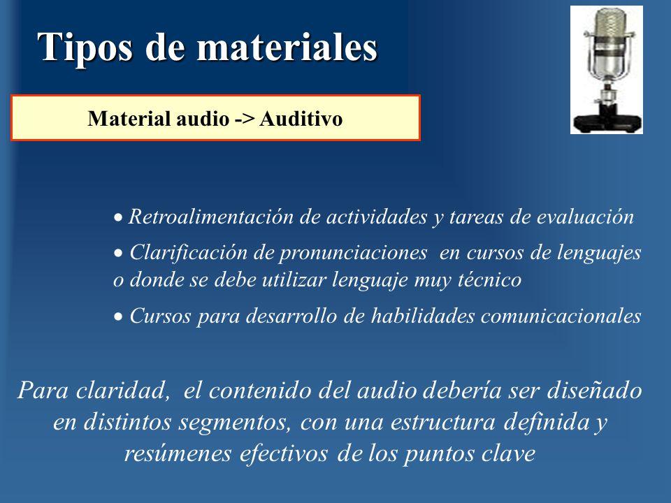 Retroalimentación de actividades y tareas de evaluación Clarificación de pronunciaciones en cursos de lenguajes o donde se debe utilizar lenguaje muy