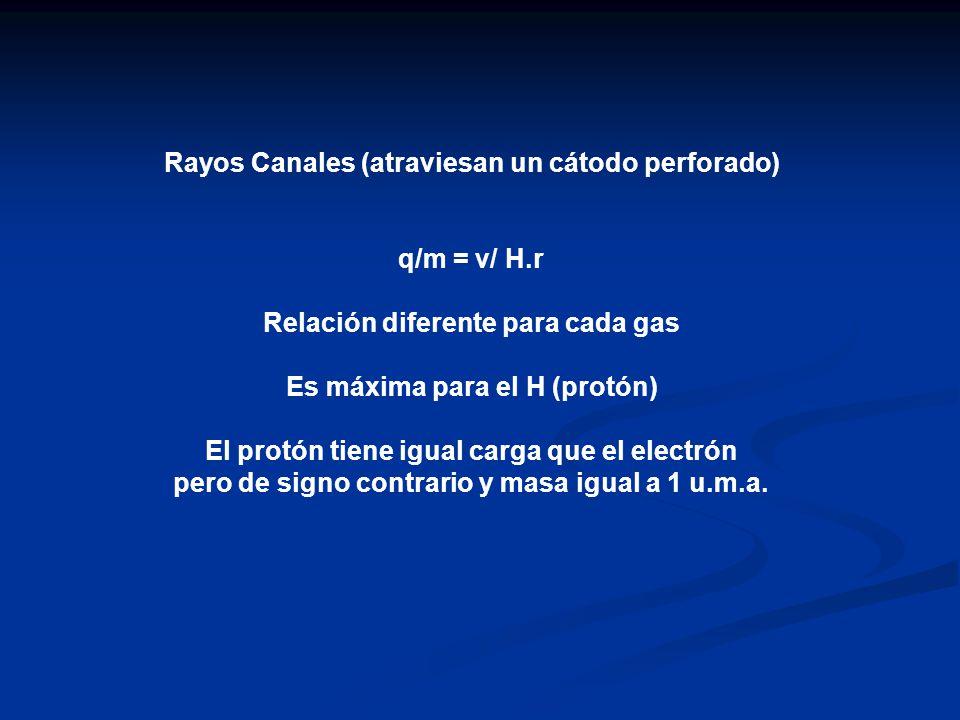 Rayos Canales (atraviesan un cátodo perforado) q/m = v/ H.r Relación diferente para cada gas Es máxima para el H (protón) El protón tiene igual carga