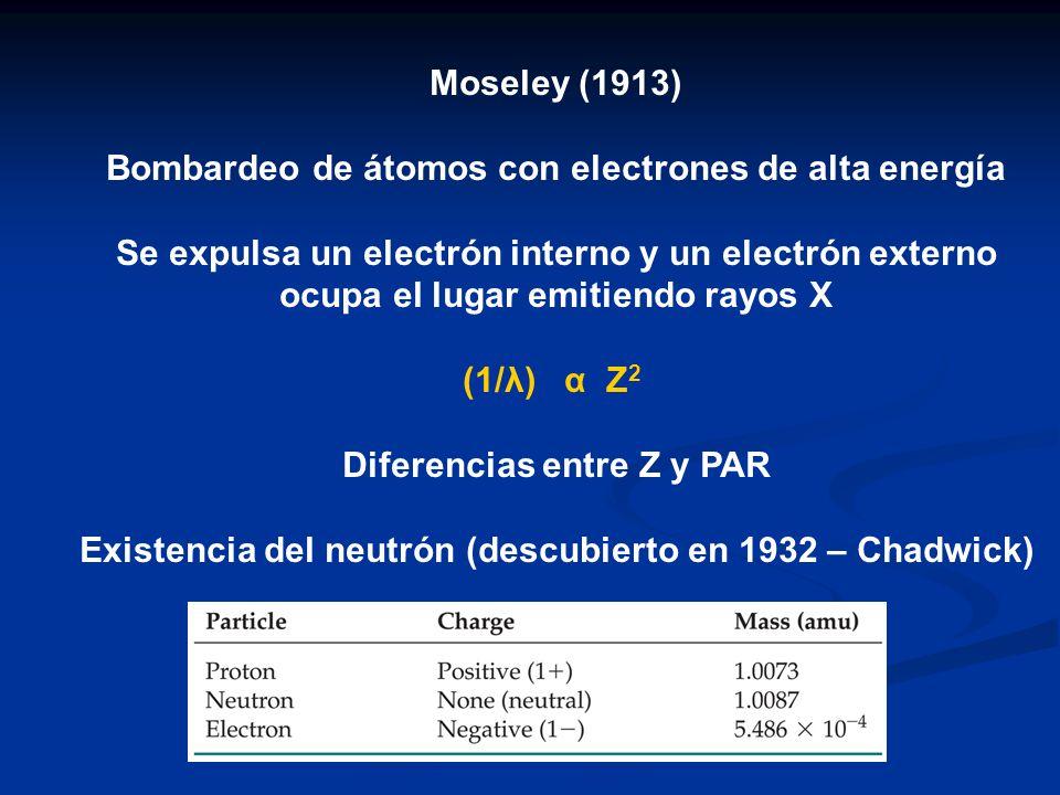 Moseley (1913) Bombardeo de átomos con electrones de alta energía Se expulsa un electrón interno y un electrón externo ocupa el lugar emitiendo rayos