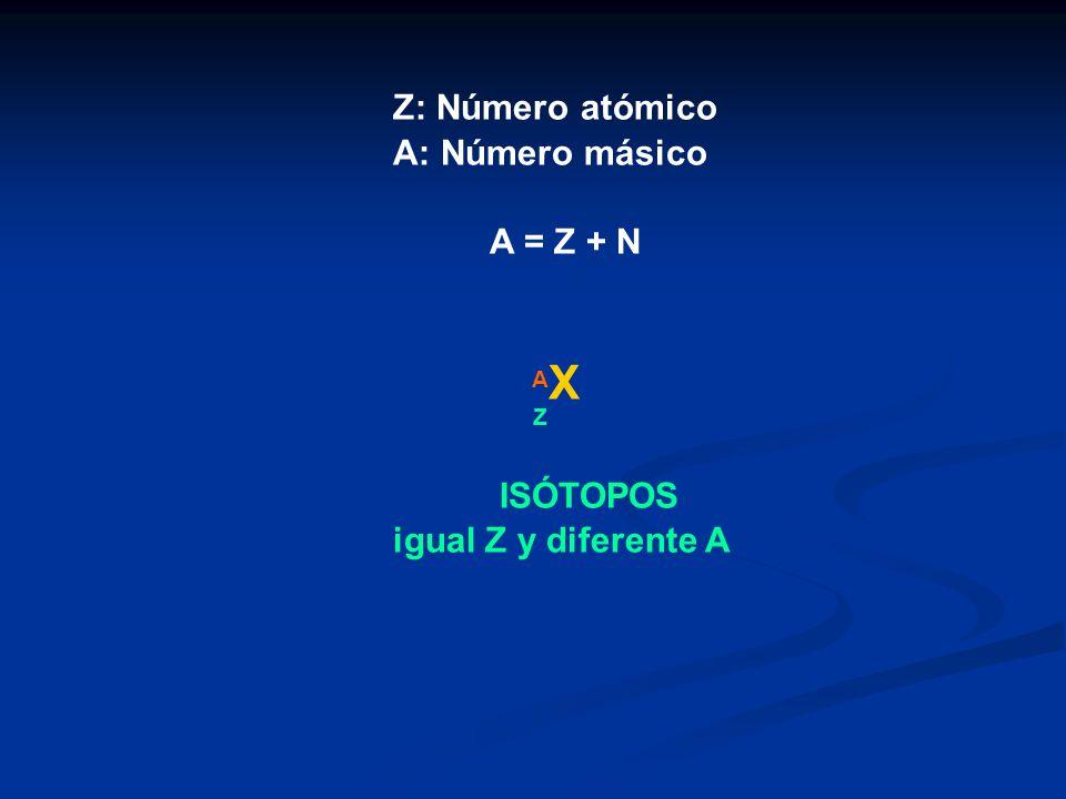 Z: Número atómico A: Número másico A = Z + N A X Z ISÓTOPOS igual Z y diferente A