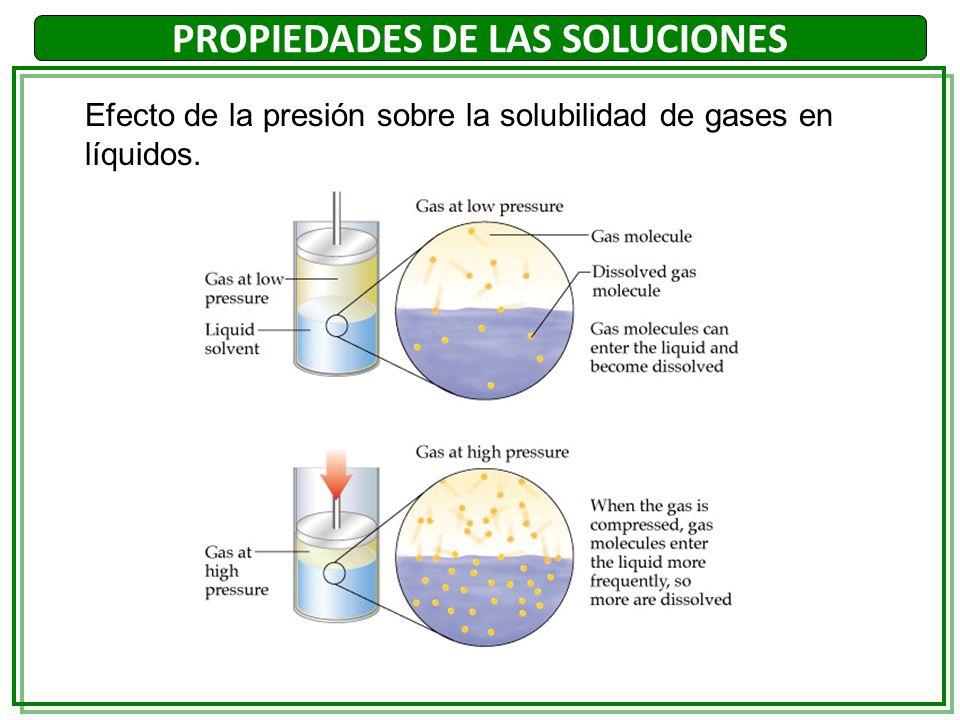 Efecto de la presión sobre la solubilidad de gases en líquidos. PROPIEDADES DE LAS SOLUCIONES