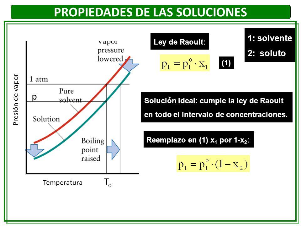 PROPIEDADES DE LAS SOLUCIONES 1: solvente 2: soluto Ley de Raoult: Solución ideal: cumple la ley de Raoult en todo el intervalo de concentraciones. (1