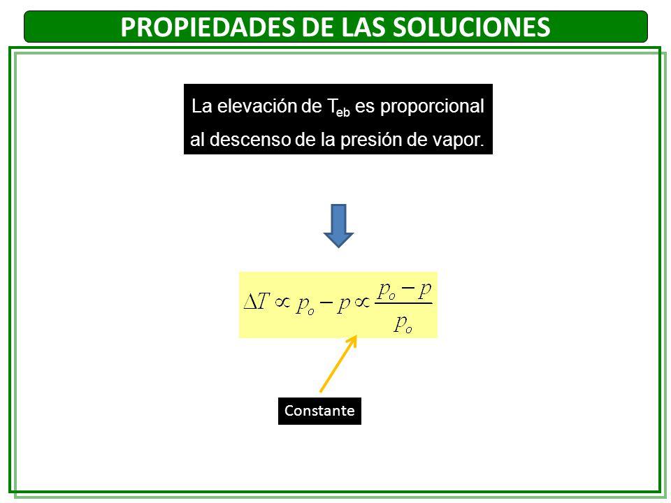 PROPIEDADES DE LAS SOLUCIONES La elevación de T eb es proporcional al descenso de la presión de vapor. Constante