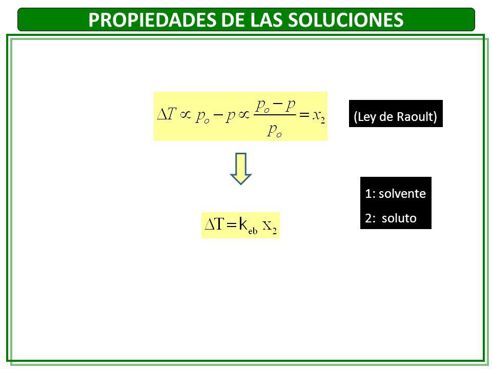PROPIEDADES DE LAS SOLUCIONES (Ley de Raoult) 1: solvente 2: soluto