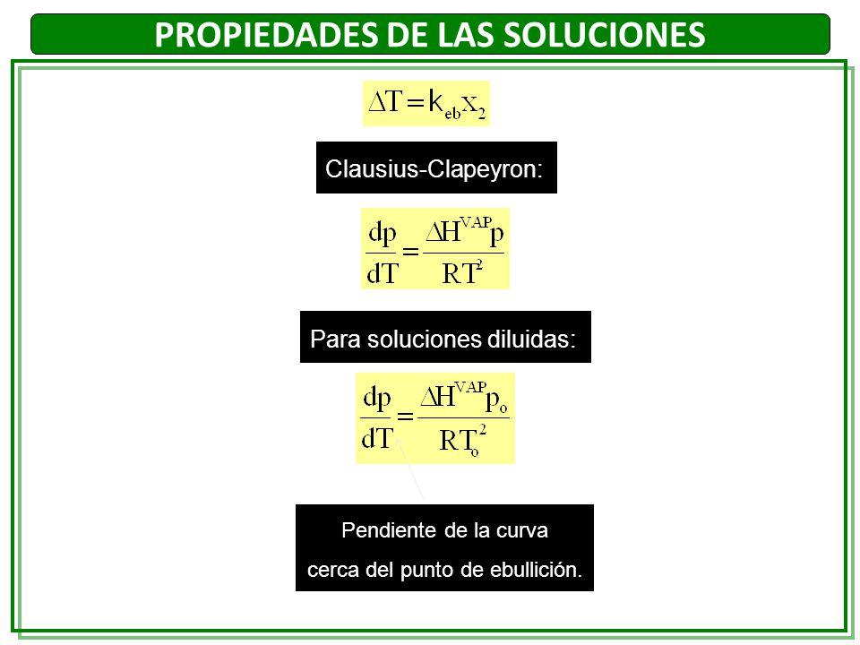 PROPIEDADES DE LAS SOLUCIONES Clausius-Clapeyron: Para soluciones diluidas: Pendiente de la curva cerca del punto de ebullición.