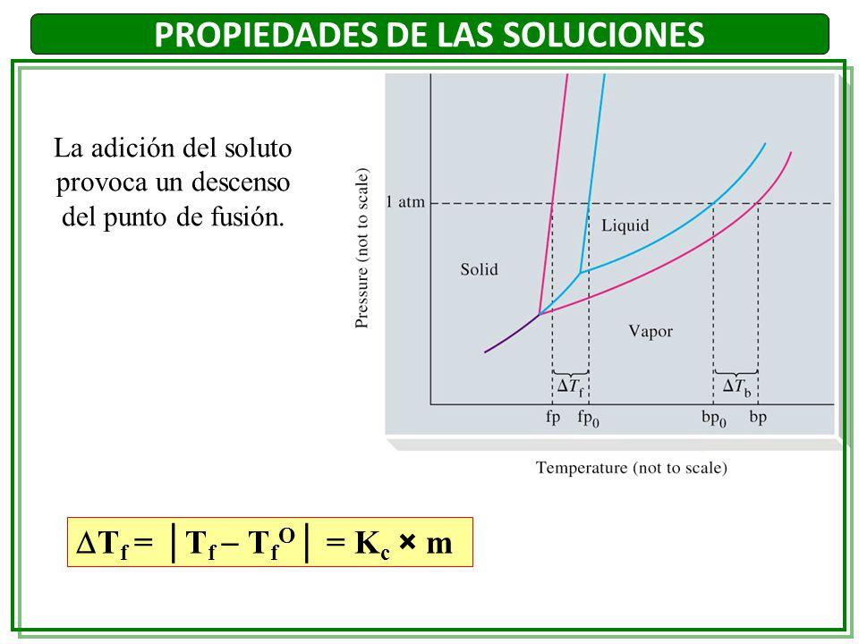 La adición del soluto provoca un descenso del punto de fusión. T f = T f T f O = K c m PROPIEDADES DE LAS SOLUCIONES