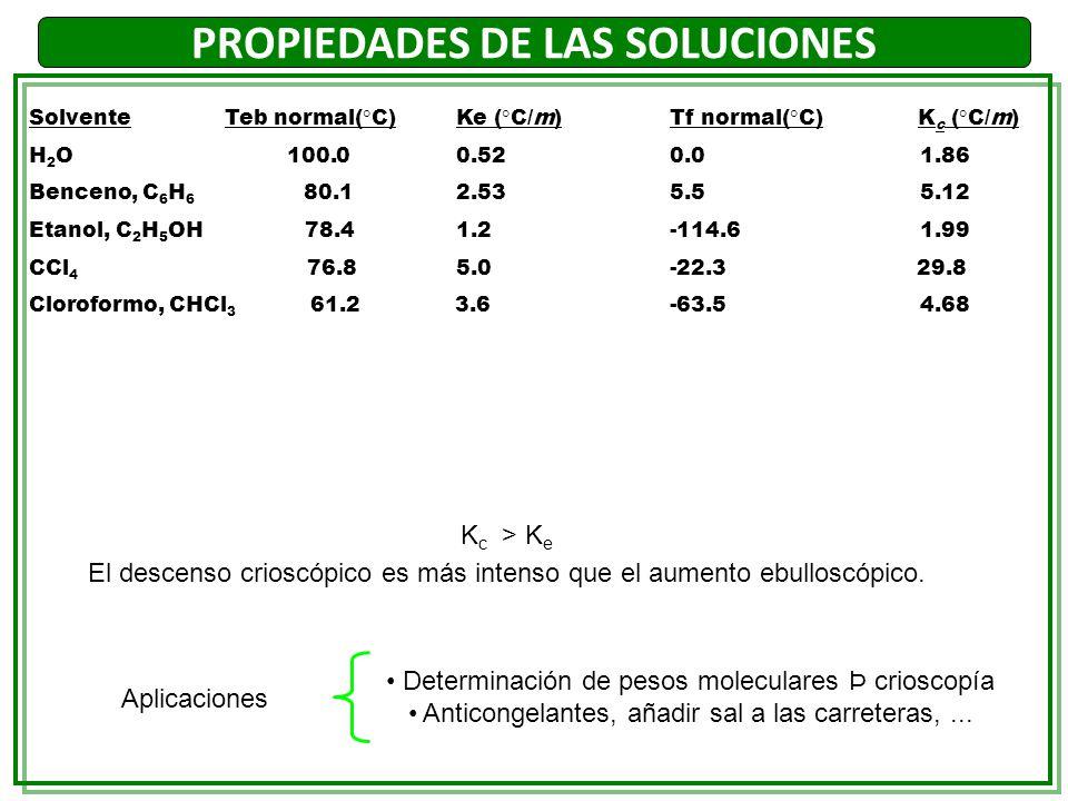 Solvente Teb normal( C)Ke ( C/m)Tf normal( C) K c ( C/m) H 2 O 100.0 0.52 0.0 1.86 Benceno, C 6 H 6 80.12.53 5.5 5.12 Etanol, C 2 H 5 OH 78.41.2 -114.