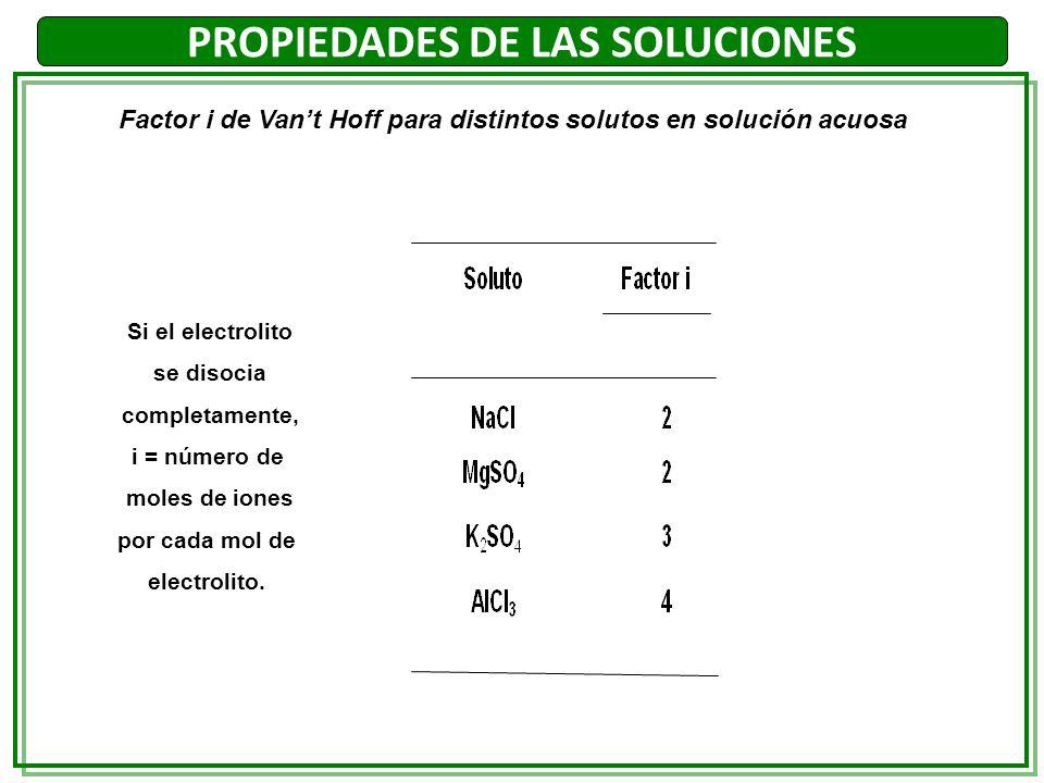 Factor i de Vant Hoff para distintos solutos en solución acuosa PROPIEDADES DE LAS SOLUCIONES Si el electrolito se disocia completamente, i = número d