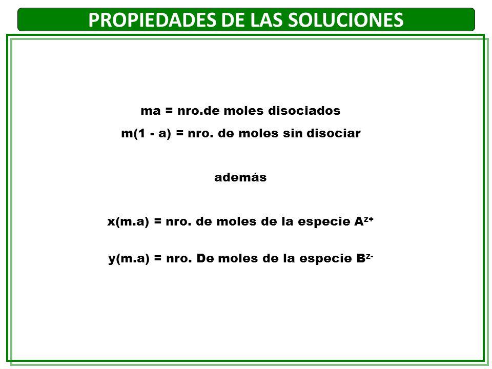ma = nro.de moles disociados m(1 - a) = nro. de moles sin disociar además x(m.a) = nro. de moles de la especie A z+ y(m.a) = nro. De moles de la espec
