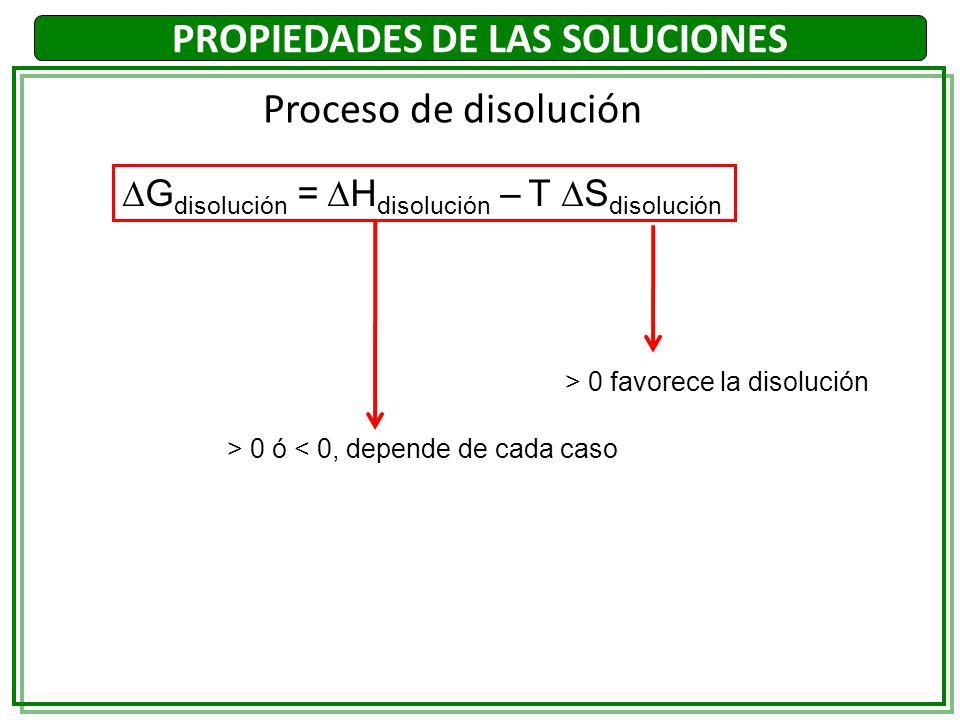 Proceso de disolución PROPIEDADES DE LAS SOLUCIONES G disolución = H disolución – T S disolución > 0 favorece la disolución > 0 ó < 0, depende de cada