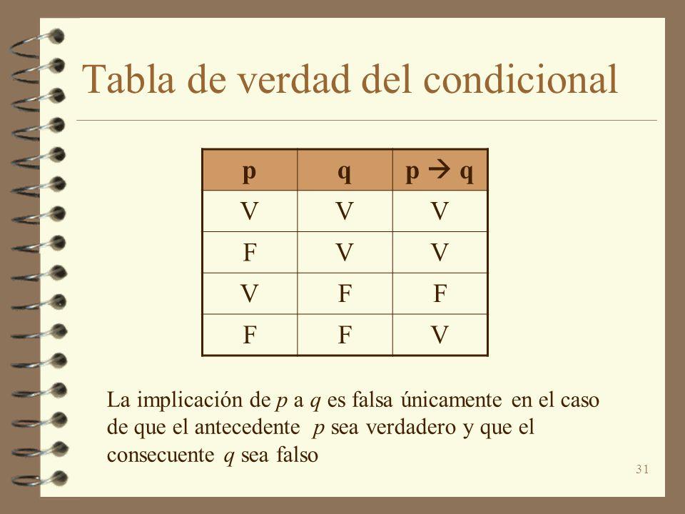 31 Tabla de verdad del condicional pq p q VVV FVV VFF FFV La implicación de p a q es falsa únicamente en el caso de que el antecedente p sea verdadero