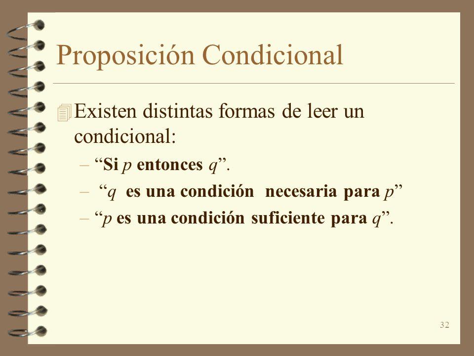 32 Proposición Condicional 4 Existen distintas formas de leer un condicional: –Si p entonces q. – q es una condición necesaria para p –p es una condic