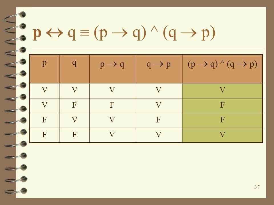 37 p q (p q) ^ (q p) pq p qq p(p q) ^ (q p) VVVVV VFFVF FVVFF FFVVV