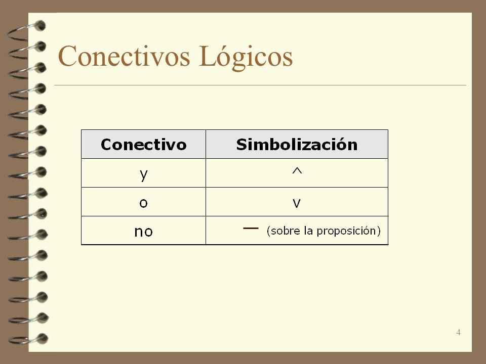 25 Equivalencia Lógica 4 Se dice que dos proposiciones son lógicamente equivalentes si poseen los mismos valores de verdad (para los mismos valores de verdad de sus variables) 4 Ejemplo: